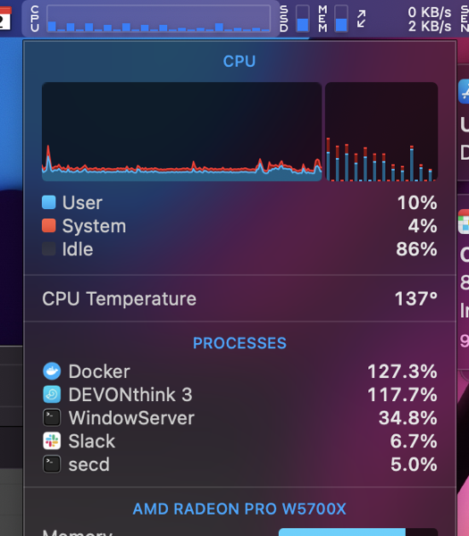 a CPU chart showing DEVONthink only using 117% CPU while doing some batch work. Meanwhile, Docker, which I'm not even using, is taking up 127% CPU.